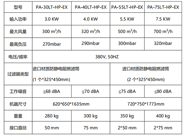 LT-HP-EX机器参数