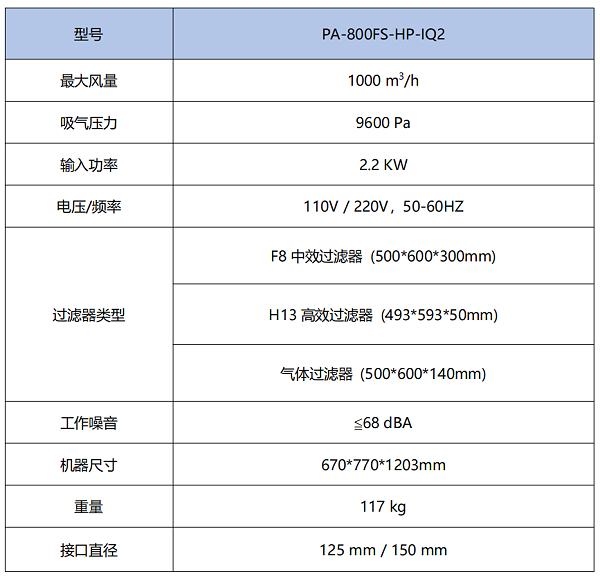 800FS-HP-IQ2