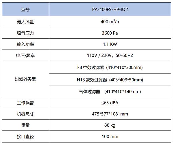 400FS-HP-IQ2